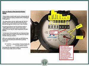 Residential Water Meter Reading