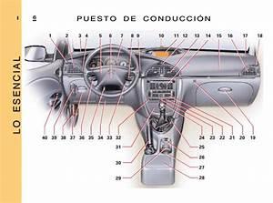 Descargar Manual Citroen C5    Zofti