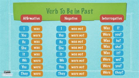 The present tense of verbs thoughtco jpg 1920x1080