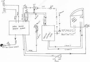 Cara Mudah Memasang Remote Alarm Mobil Untuk Pemula