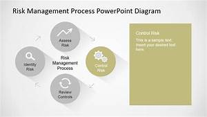 Risk Management Process Powerpoint Diagram