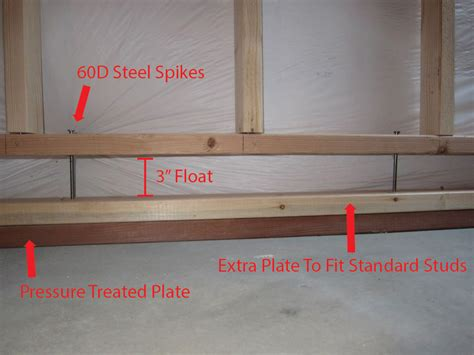 How To Frame A Floor by Framing Basement Walls How To Build Floating Walls