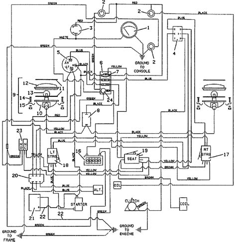 Dixie Chopper Wire Diagram Ignition Switch
