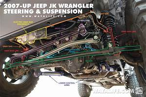 Jeep Wrangler Front End Diagram