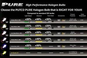 2008 Dodge Ram 2500 Light Bulb Putco Pure Halogen Headlight Bulbs Free Shipping