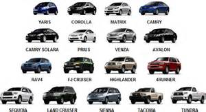 used toyota avalon hybrid for sale toyota models buy affordable and high quality toyota