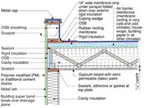 Porch Building Regulations by Epdm Single Ply Roofing Stormdamagerepairmn S Blog