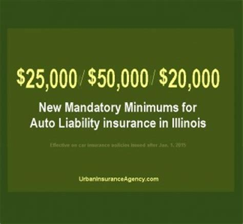 Car insurance is sometimes expensive, often confusing, and almost always mandatory in the us. $25,000/$50,000,/$20,000 Auto Insurance