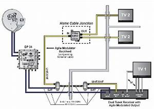 Satellite Diplexers Wiring Diagram