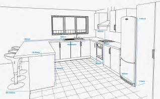 kitchen island width kitchen dimensions metric kitchen xcyyxh com