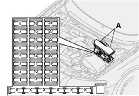volvo xc  fuse box diagram auto genius