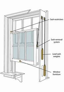 From Staff Beads To Weights  The Sash Window Is A Complex Thing