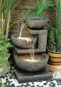 backyard water fountains Brief Look at Beautiful Outdoor Water Features to Decorate ...