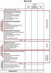Emploi Comptable Le Havre : les 25 meilleures id es de la cat gorie le bilan comptable ~ Dailycaller-alerts.com Idées de Décoration