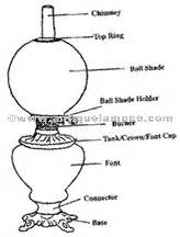 Spider Lamp Shade Fitting by Ball Shades At The Antique Lamp Co
