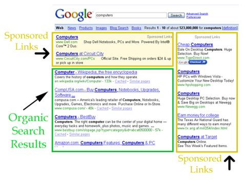 Seo Search Results - search engine result page serp defined bullseye
