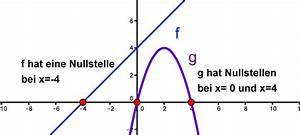 Nullstelle Berechnen Quadratische Funktion : nullstelle mathe artikel ~ Themetempest.com Abrechnung