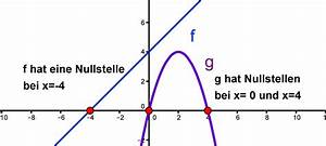 Funktionen Berechnen : nullstelle mathe artikel ~ Themetempest.com Abrechnung