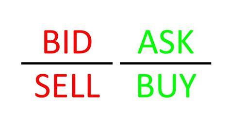 bid e ask prezzo bid e ask cosa stanno a significare