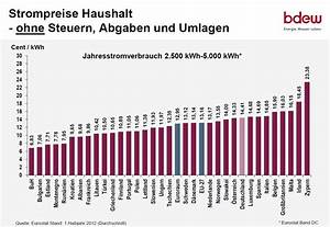 Grenzgänger Steuern Deutschland Berechnen : grenzg nger in die schweiz so wird ihr einkommen besteuert vlh ~ Themetempest.com Abrechnung