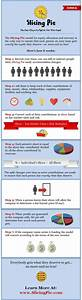 An Infographic For Perfect Equity Splits