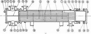 Principal Types Of Construction - Heat Exchangers
