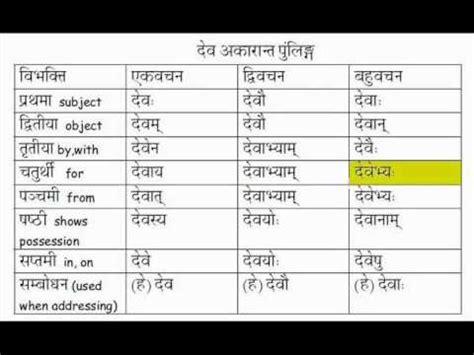Sanskrit Table Of Grammar - Principlesofafreesociety