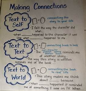 Making Connections Anchor Chart  Includes Small Picture Of