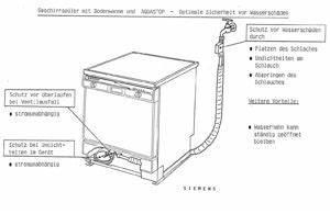 Siemens Waschmaschine Flusensieb Lässt Sich Nicht öffnen : aquastop der sichere schutz vor wassersch den bsh wiki ~ Frokenaadalensverden.com Haus und Dekorationen