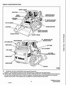 Bobcat 763 Engine Diagram  01 Bobcat 753 Starting Up 2500