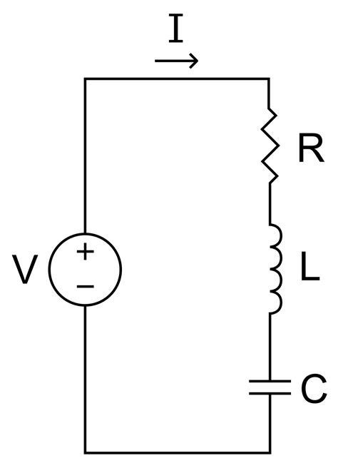 RLC circuit - Wikiversity