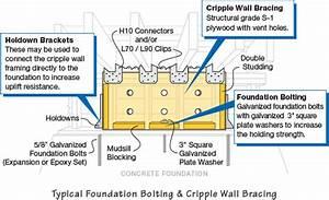 Earthquake Retrofitting  Foundation Bolting  U0026 Cripple Wall Bracing