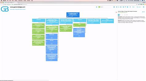 Top Sitemap Generator Tools For Creating Visual Sitemaps
