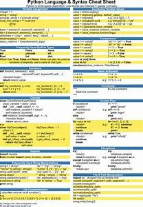 Python Cheat Sheets - ugo py doc