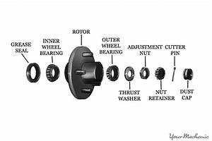 Install Wheel Hub Diagram
