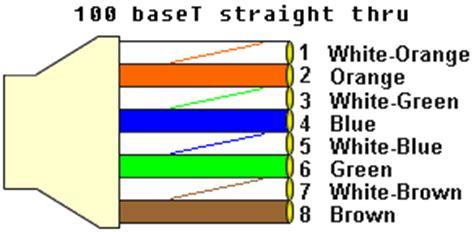 100base T Wiring Diagram by Hmm