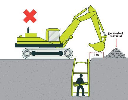 excavation safety worksafe