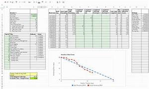 scrum examples voice response system With scrum burndown chart excel template