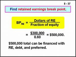 Find retained earnings break point.
