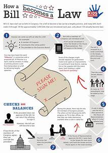 Check Out This Downloadable Infographic About  U0026quot How A Bill