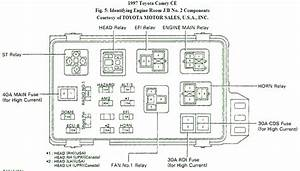 Wiring Diagram Toyota Camry 2000