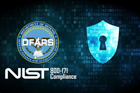 nist 800 171 ssp controlled unclassified information cui requirements and nist 800 171 compliance for 2018