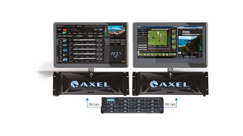 Serveur De Listes De Diffusion Pour Le Axel Technology Serveur De Diffusion