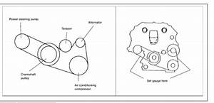 Serpentine Belt Installation  The Belts Routing Diagram I
