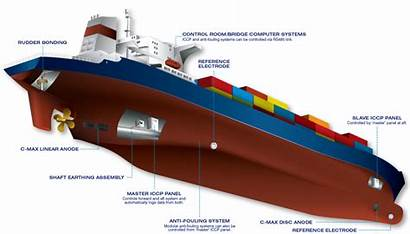 Protection Corrosion Ship Diagram Iccp Evac Bottom