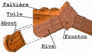 Faîtière De Toit : rive de toit wikip dia ~ Dode.kayakingforconservation.com Idées de Décoration