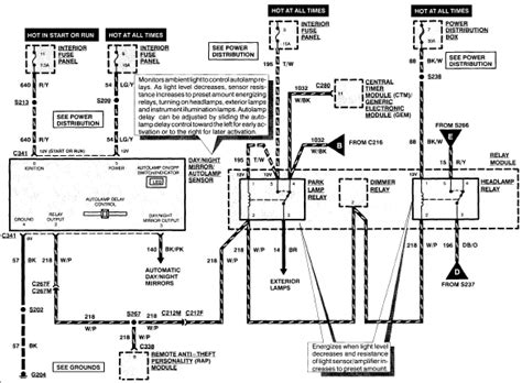 Need Headlight Wiring Diagram For Ford Explorer