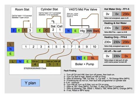 plan  port valve   ch