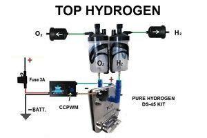 Hho gas альтернативная энергия