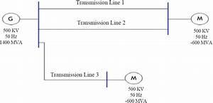 Single Line Diagram Of Test System